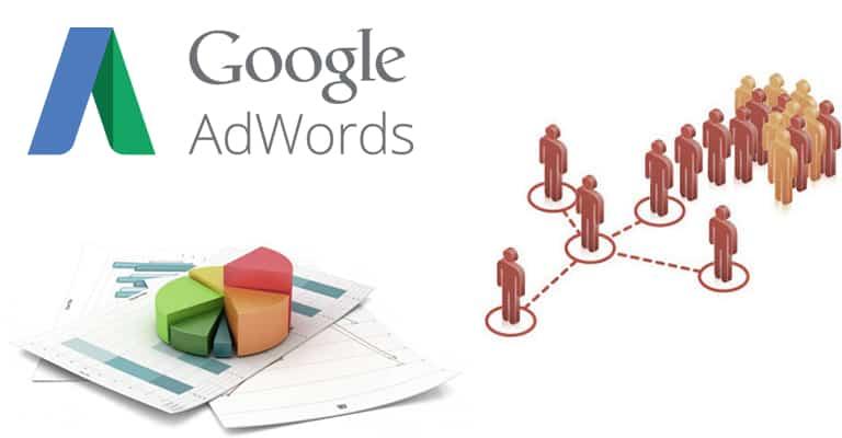 Google Adwords Nedir? Ne İşe Yarar?