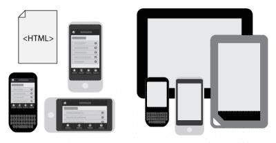 E-Ticaret Sitesi İçin Mobil Uyumluluğun Önemi